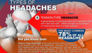 All About Headaches Infographic F