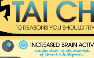 Benefits Of Tai Chi Infographic F