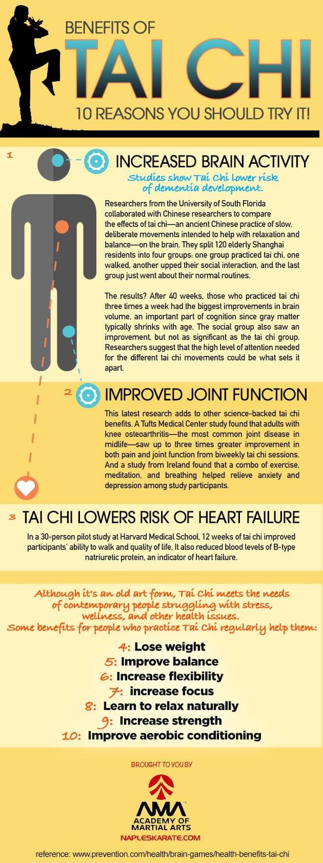 Benefits of Tai Chi Infographic