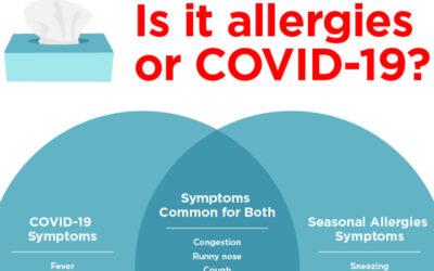 Covid 19 Vs Allergies Infographic F