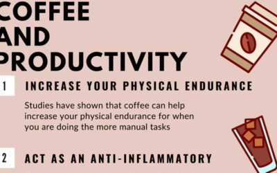 Coffee And Productivity Infographic F