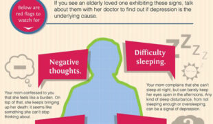Depression In The Elderly Infographic F