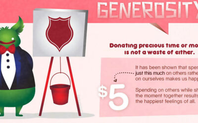 Generosity F