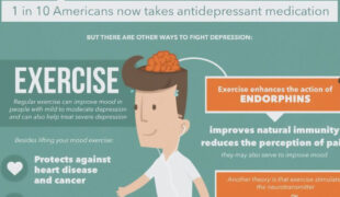 How To Fight Depression Without The Pills Infographic F
