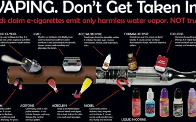 Is Vaping Bad For You F