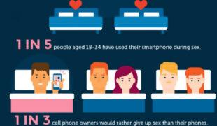 Smartphone Addiction Infographic F