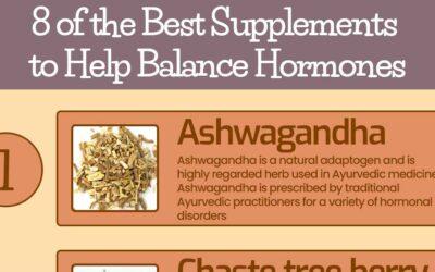 Supplements To Balance Hormones F