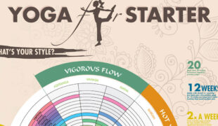 Yoga For Starters Infographic 2