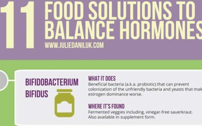 Balancing Hormones With Diet F