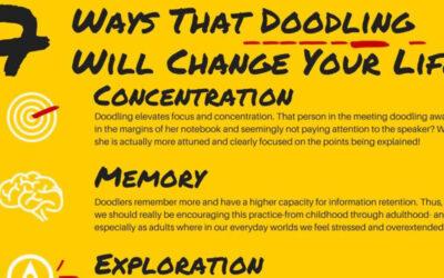 Doodling Benefits F