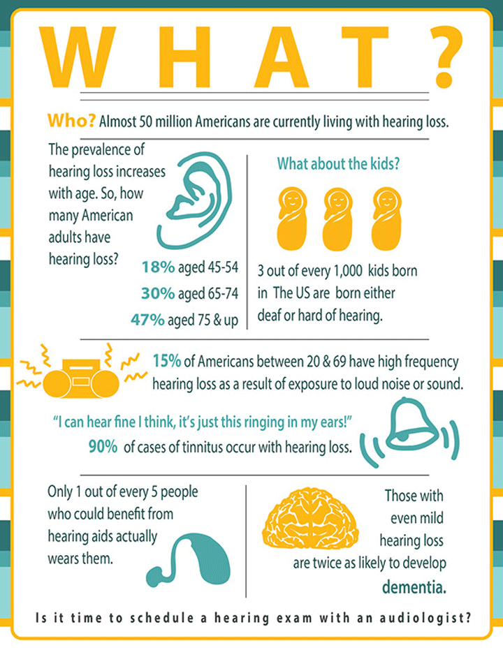 Hearing Loss Can Increase Your Risk Of Depression