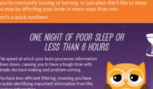 Sleep Deprivation Infographic F