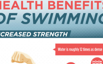 The Health Benefits Of Swimming Infographic F