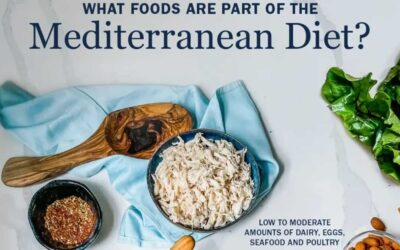 What Foods Are Part Of The Mediterranean Diet Infographic F